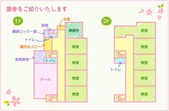 園舎平面図